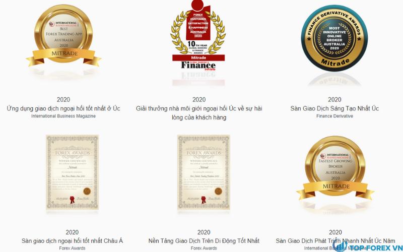Một số giải thưởng đạt được của sàn Mitrade