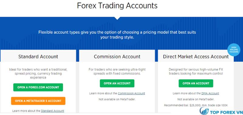 Tài khoản Forex.com