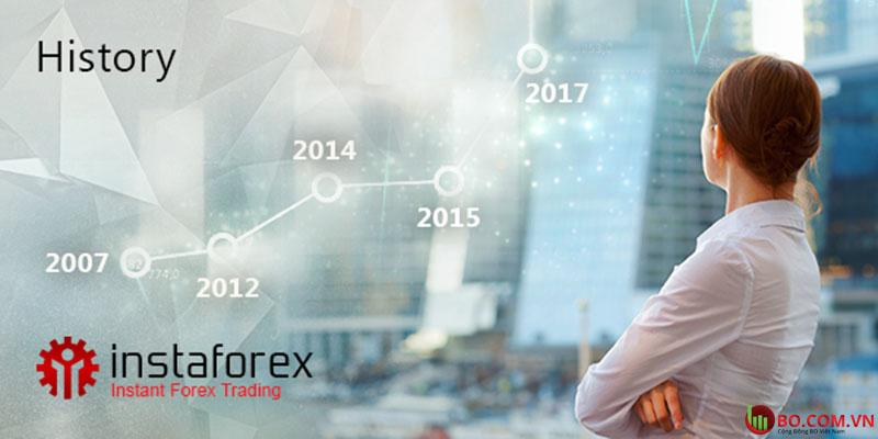Nền tảng giao dịch Instaforex