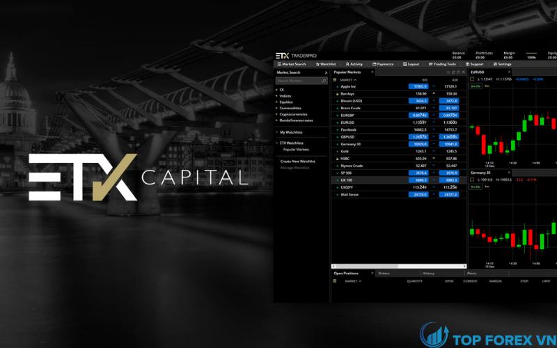 Đánh giá sàn ETX Capital