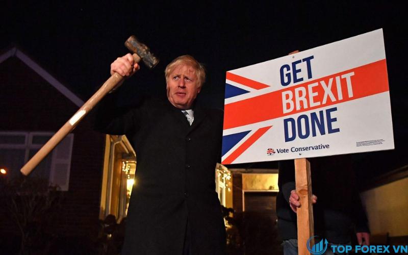 Các thỏa thuận Brexit