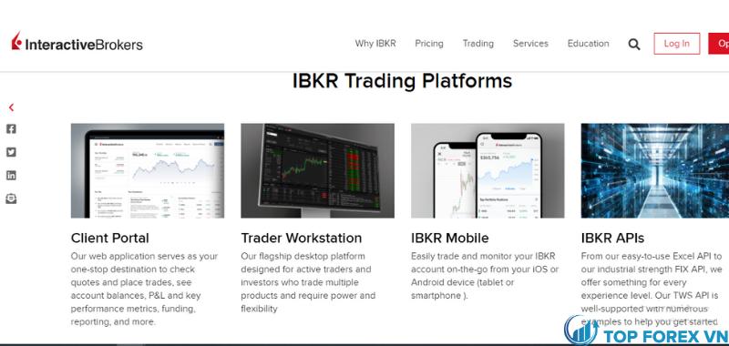 Nền tảng Interactive Brokers