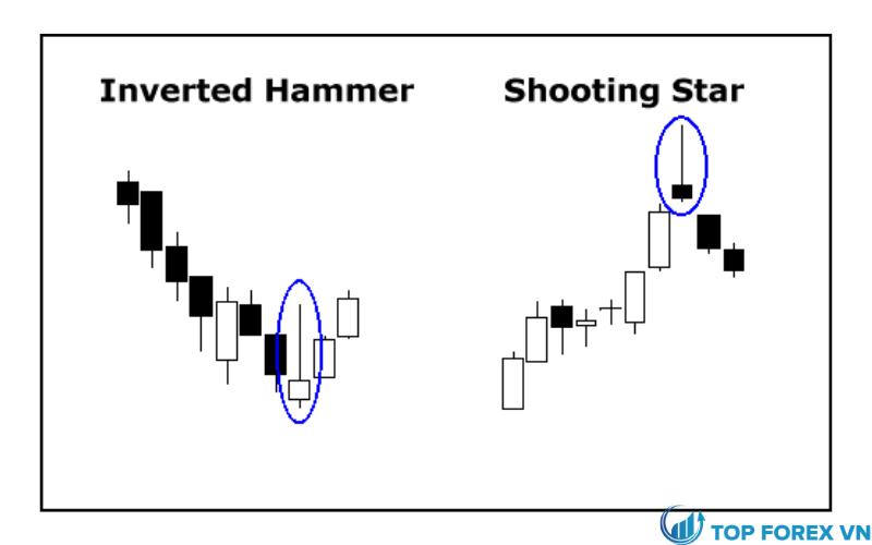 Shooting Star và Inverted Hammer