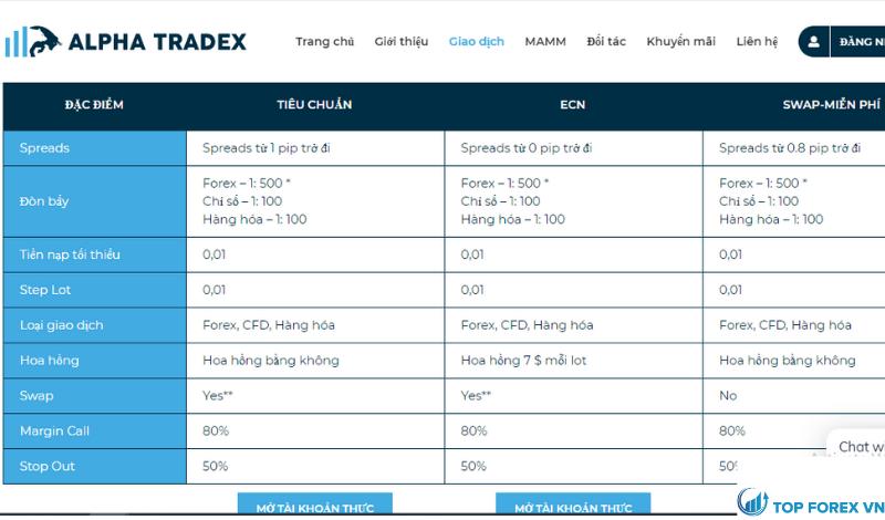 Tài khoản Alpha Tradex