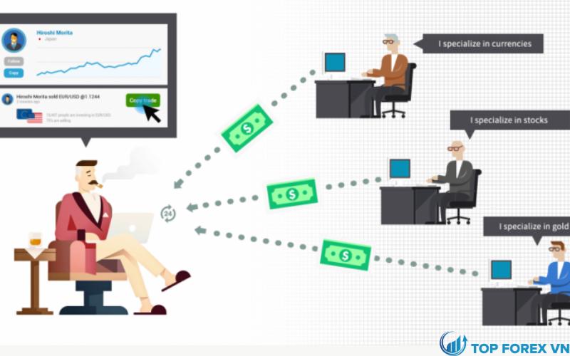 Tiêu chí chọn nhà giao dịch để copy trade là gì