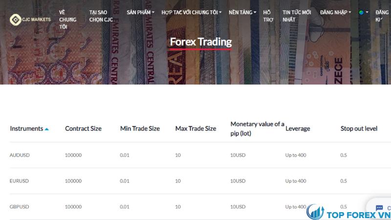 Trade CJC Markets