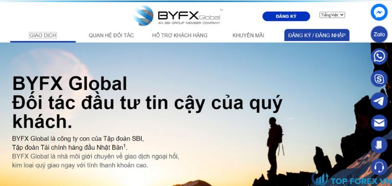 Đánh giá sàn BYFX