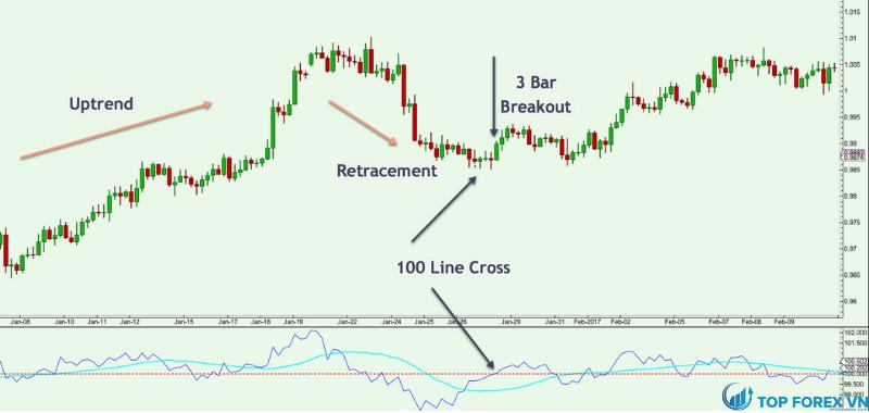 100 Line Cross
