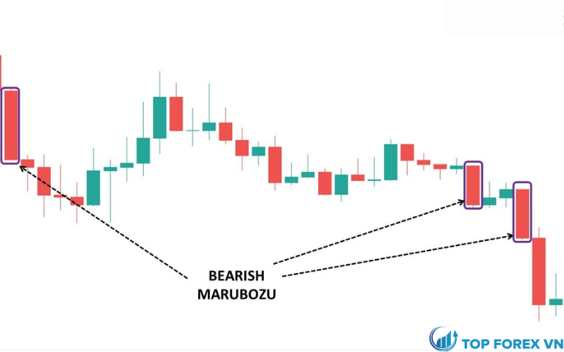 Bearish Marubozu