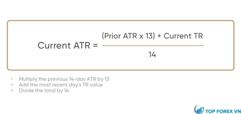 Công thức tính ATR