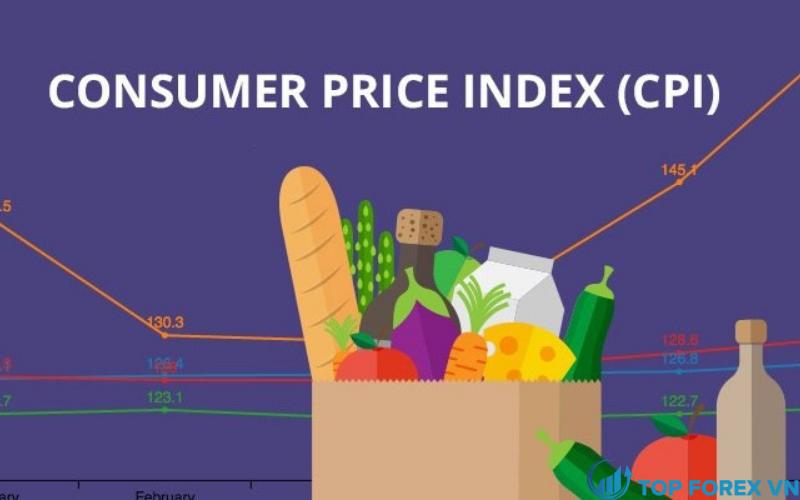 Chỉ số giá tiêu dùng là gì