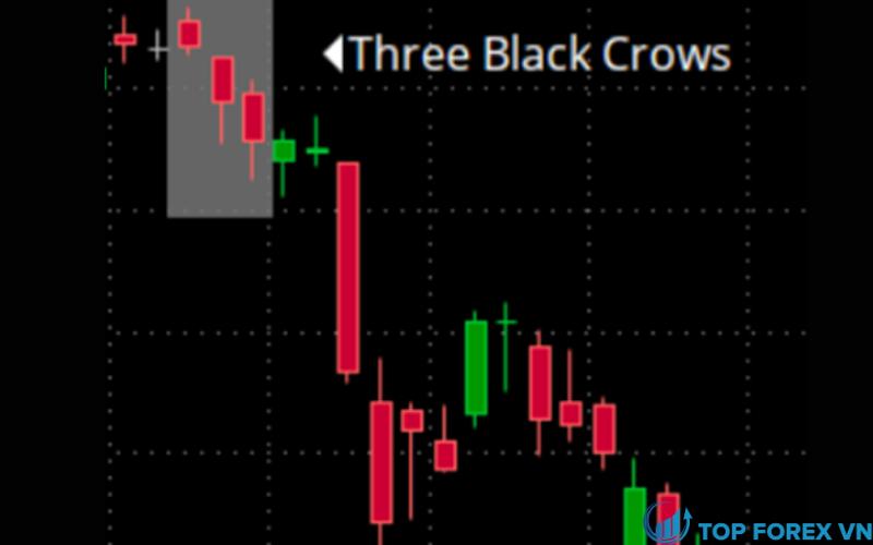 Mẹo để giao dịch mô hình Three Black Crows