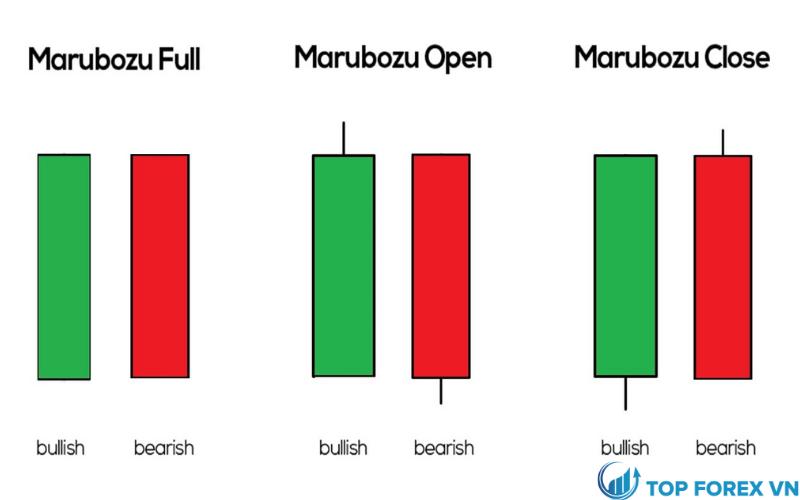 Một số biến thể khác của Marubozu