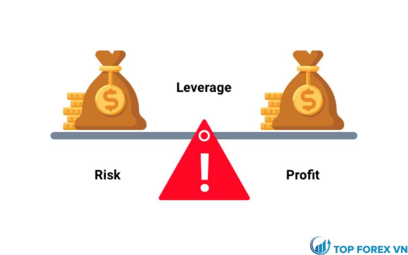 Rủi ro khi sử dụng Leverage là gì