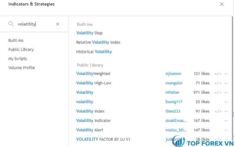 Các chỉ số được cung cấp trong TradingView là gì