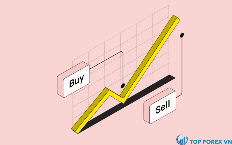 Chiến lược và kỹ thuật giao dịch Swing trading là gì