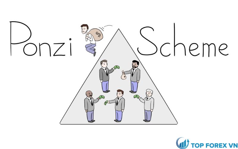 Mô hình Ponzi