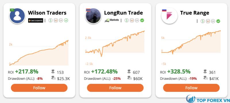 Cách hoạt động của Copy trading là gì