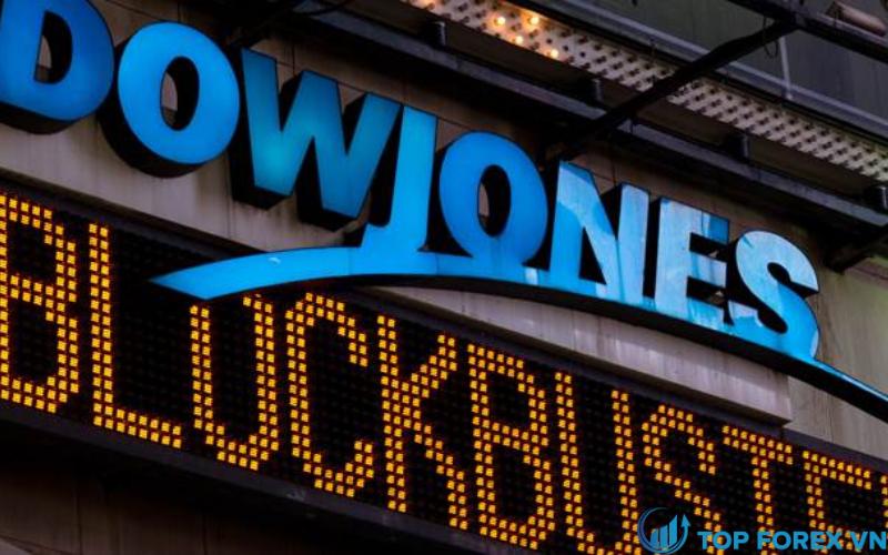 Chỉ số Dow