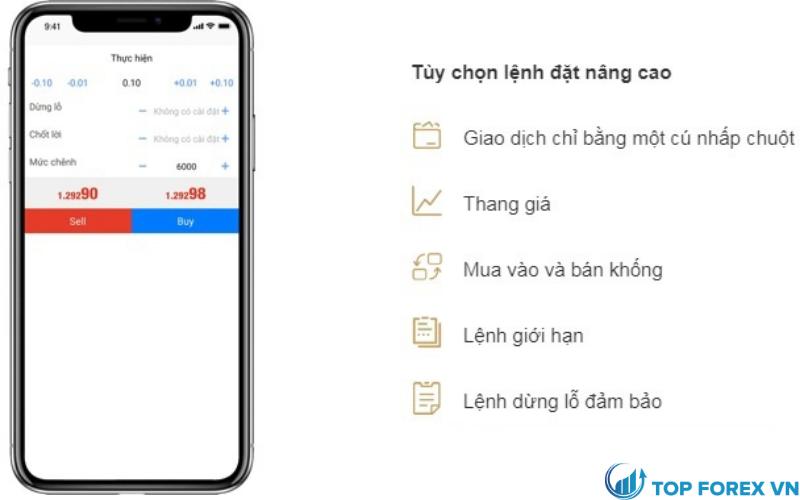 FT Markets App