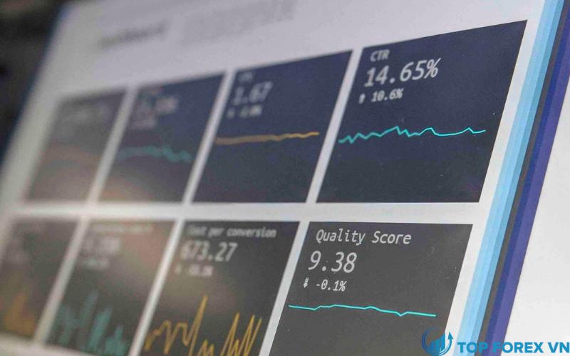 Phân tích thị trường với nền tảng MT5