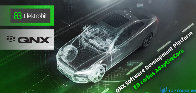 Phần mềm xe hơi QNX