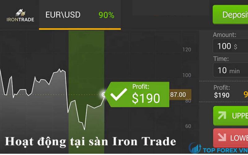 Sàn giao dịch nhị phân Iron Trade