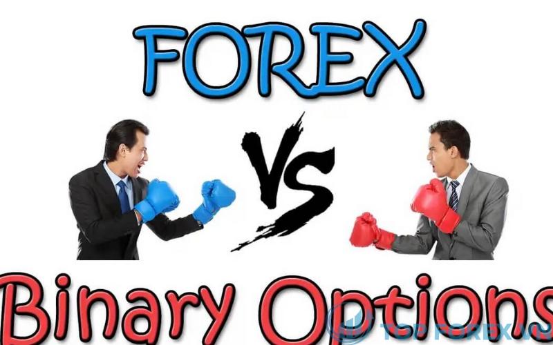 So sánh Binary Option và Forex