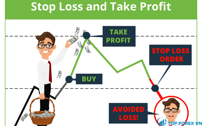 Stop loss và Take profit là gì