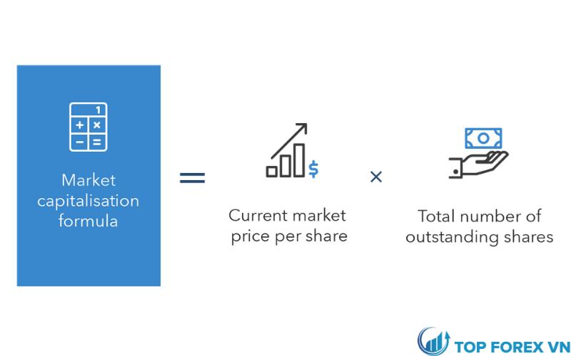 Cách tính vốn hóa thị trường