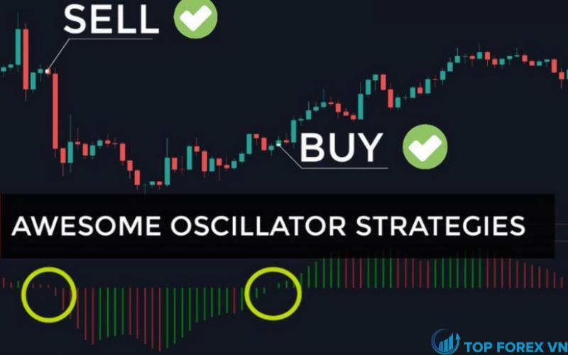 Chiến lược giao dịch chỉ báo Awesome Oscillator