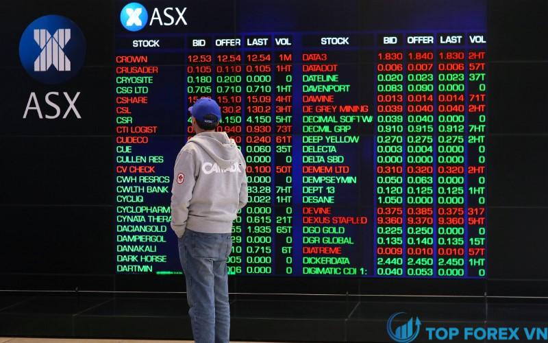 Cổ phiếu của Úc