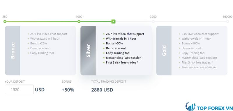 Đánh giá sàn Raceoption qua loại tài khoản cung cấp