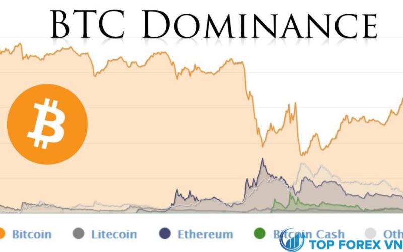 Tìm hiểu BTC dominance là gì
