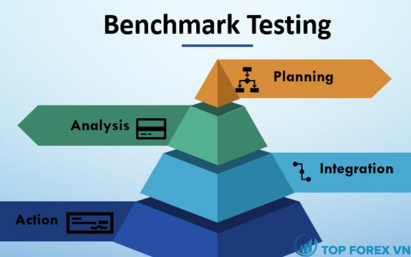 Các cách tiếp cận Benchmark là gì