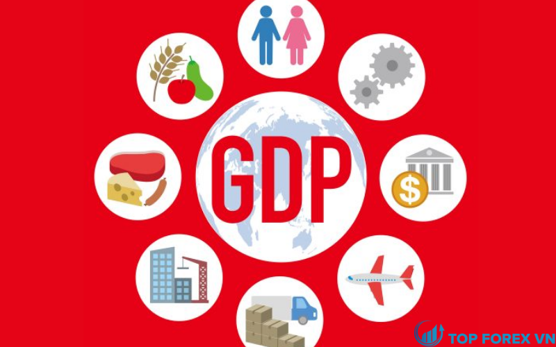 Các thành phần cơ cấu GDP là gì