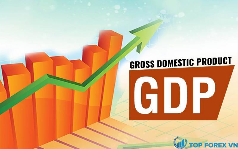 Chỉ số GDP là gì