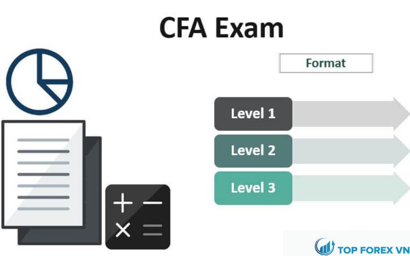 Kỳ thi chứng chỉ CFA là gì