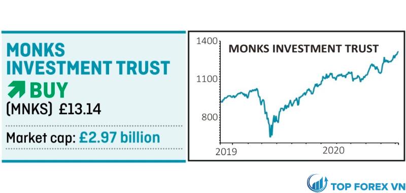 Monks Investment Trust