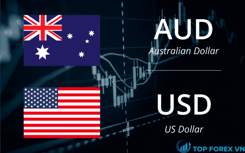 Triển vọng kỹ thuật Đồng Đô la Úc AUD USD