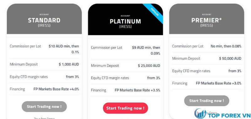 Đánh giá sàn FP markets qua các loại tài khoản