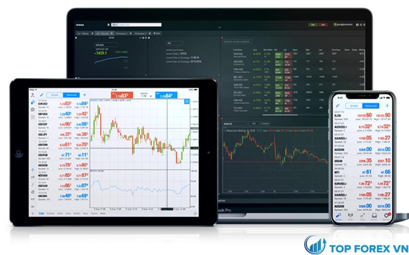 Đánh giá sàn FP markets qua nền tảng giao dịch