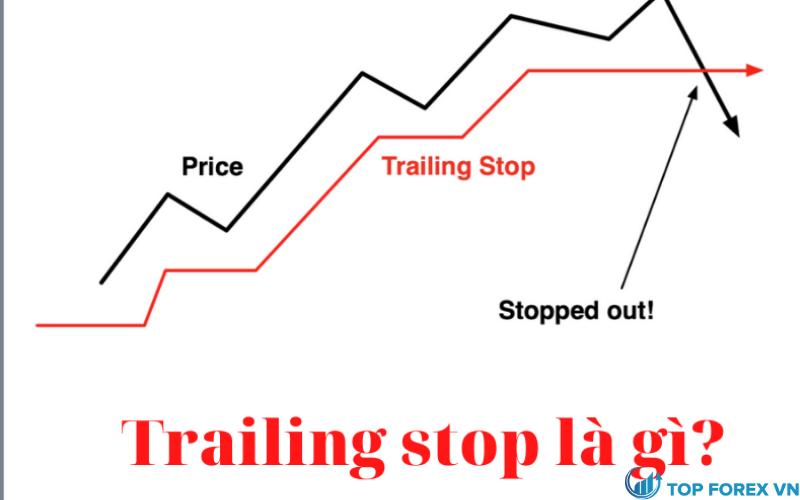 Trailing stop là gì
