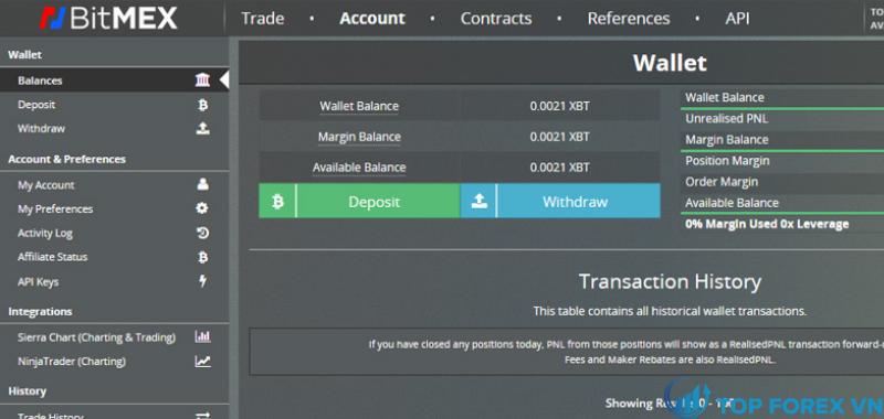 Phương thức thanh toán Bitmex là gì