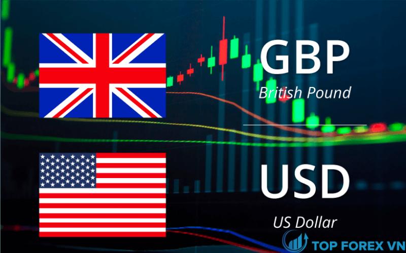 USD GBP