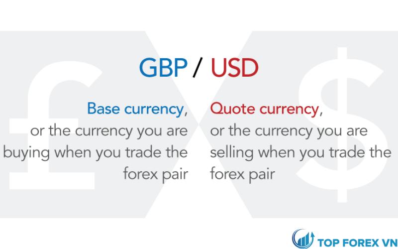 Cách hoạt động của Forex trading là gì