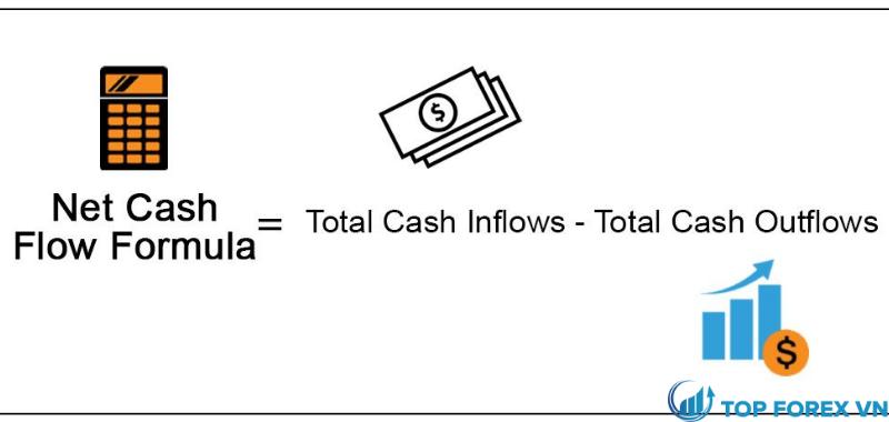 Cách tính dòng tiền ròng